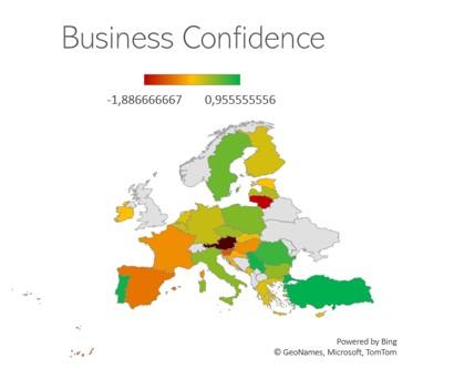 Expectativas empresariales en Europa y diversidad territorial