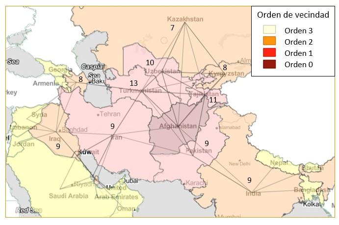 Afganistán: ¿un nuevo virus?